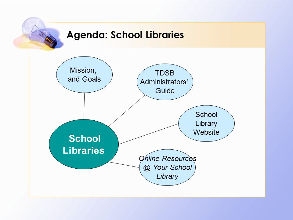 Agenda: School Libraries School Libraries Mission, and Goals School Library Website TDSB Administrators' Guide Online Resources @ Your School Library