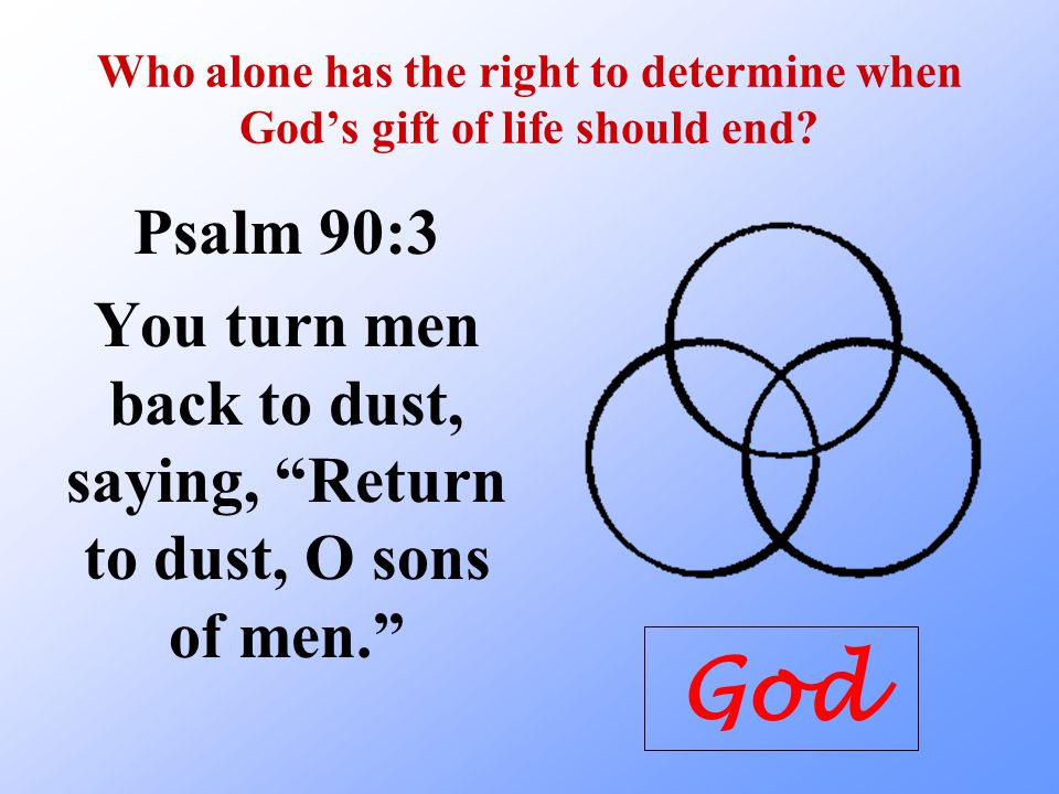 Who alone has the right to determine when God's gift of life should end.