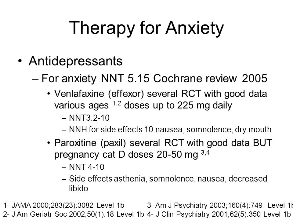 Therapy for Anxiety Antidepressants –For anxiety NNT 5.15 Cochrane review 2005 Venlafaxine (effexor) several RCT with good data various ages 1,2 doses up to 225 mg daily –NNT3.2-10 –NNH for side effects 10 nausea, somnolence, dry mouth Paroxitine (paxil) several RCT with good data BUT pregnancy cat D doses 20-50 mg 3,4 –NNT 4-10 –Side effects asthenia, somnolence, nausea, decreased libido 1- JAMA 2000;283(23):3082 Level 1b 2- J Am Geriatr Soc 2002;50(1):18 Level 1b 3- Am J Psychiatry 2003;160(4):749 Level 1b 4- J Clin Psychiatry 2001;62(5):350 Level 1b