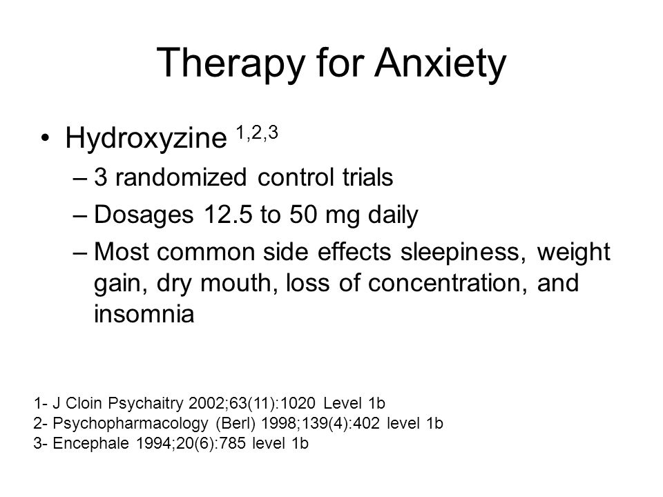 Therapy for Anxiety Hydroxyzine 1,2,3 –3 randomized control trials –Dosages 12.5 to 50 mg daily –Most common side effects sleepiness, weight gain, dry mouth, loss of concentration, and insomnia 1- J Cloin Psychaitry 2002;63(11):1020 Level 1b 2- Psychopharmacology (Berl) 1998;139(4):402 level 1b 3- Encephale 1994;20(6):785 level 1b