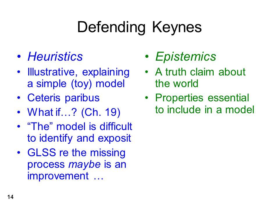 Defending Keynes Heuristics Illustrative, explaining a simple (toy) model Ceteris paribus What if….