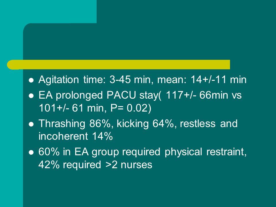 Agitation time: 3-45 min, mean: 14+/-11 min EA prolonged PACU stay( 117+/- 66min vs 101+/- 61 min, P= 0.02) Thrashing 86%, kicking 64%, restless and incoherent 14% 60% in EA group required physical restraint, 42% required >2 nurses