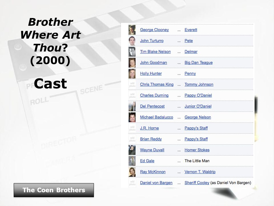 Brother Where Art Thou? (2000) Cast The Coen Brothers