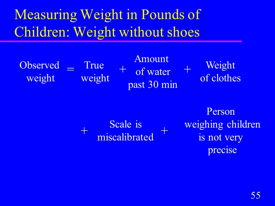 55 Measuring Weight in Pounds of Children: Weight without shoes Scale is miscalibrated True weight Amount of water past 30 min Weight of clothes Observed weight Person weighing children is not very precise = + + ++