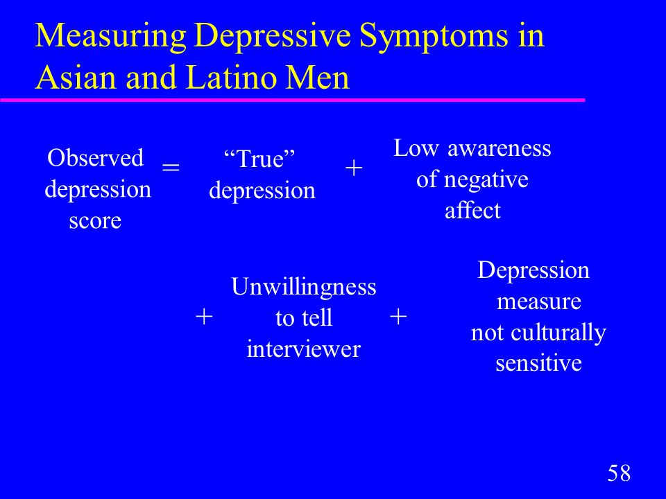 58 Measuring Depressive Symptoms in Asian and Latino Men Unwillingness to tell interviewer True depression Low awareness of negative affect Observed depression score Depression measure not culturally sensitive = + ++