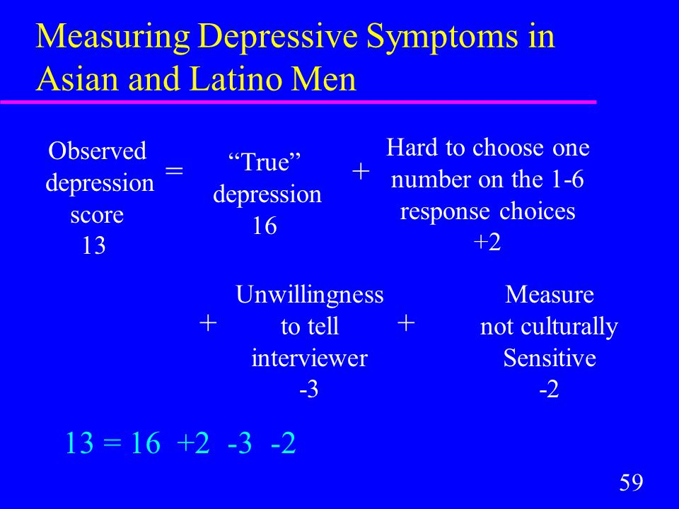59 Measuring Depressive Symptoms in Asian and Latino Men Unwillingness to tell interviewer -3 True depression 16 Hard to choose one number on the 1-6 response choices +2 Observed depression score 13 Measure not culturally Sensitive -2 = + ++ 13 = 16 +2 -3 -2
