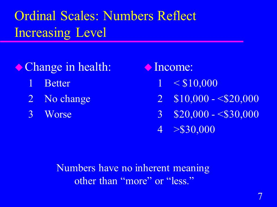 7 Ordinal Scales: Numbers Reflect Increasing Level u Change in health: 1 Better 2 No change 3 Worse u Income: 1 < $10,000 2 $10,000 - <$20,000 3 $20,000 - <$30,000 4 >$30,000 Numbers have no inherent meaning other than more or less.