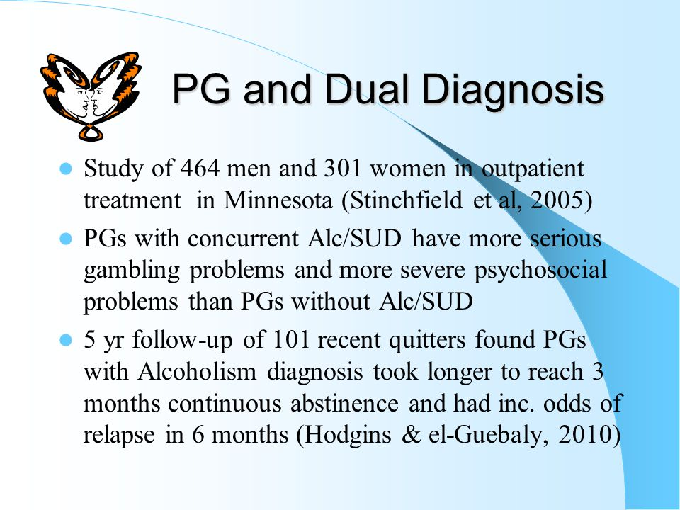 PG, Alcohol Abuse & SUD All studies (US & international) of Alcohol and SUD populations have found higher rates of PG than in general population US– 1