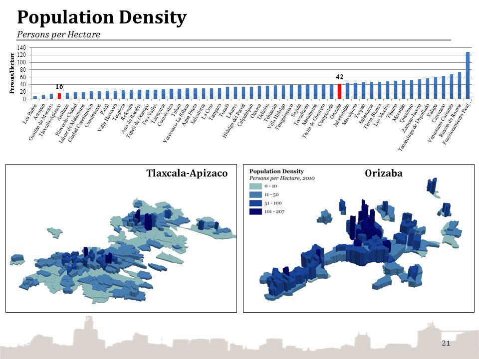 Population Density Persons per Hectare Tlaxcala-ApizacoOrizaba 21