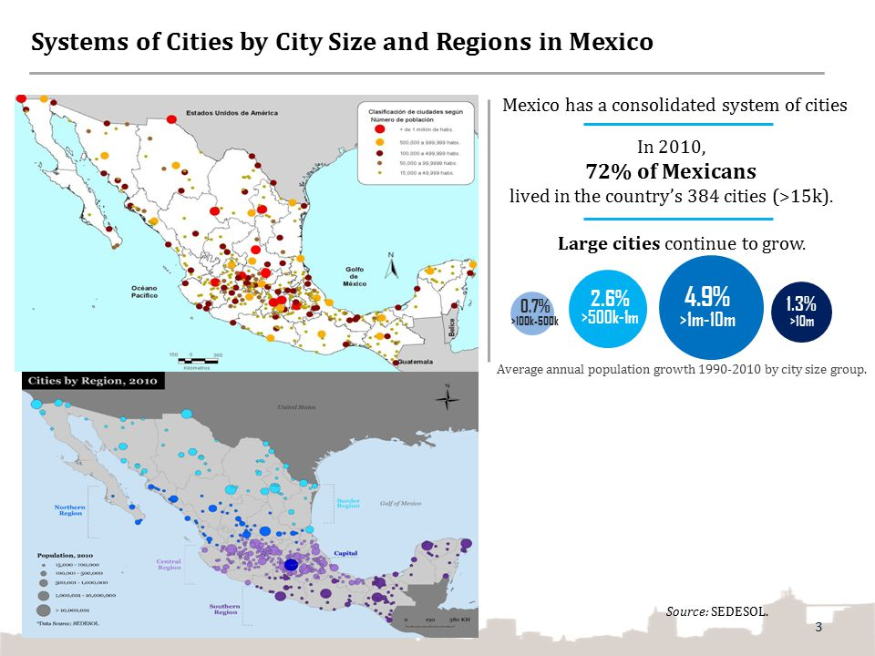 Rapid Urban Sprawl of Cities Zumpango, Metropolitan Area of Mexico City Spatial 4