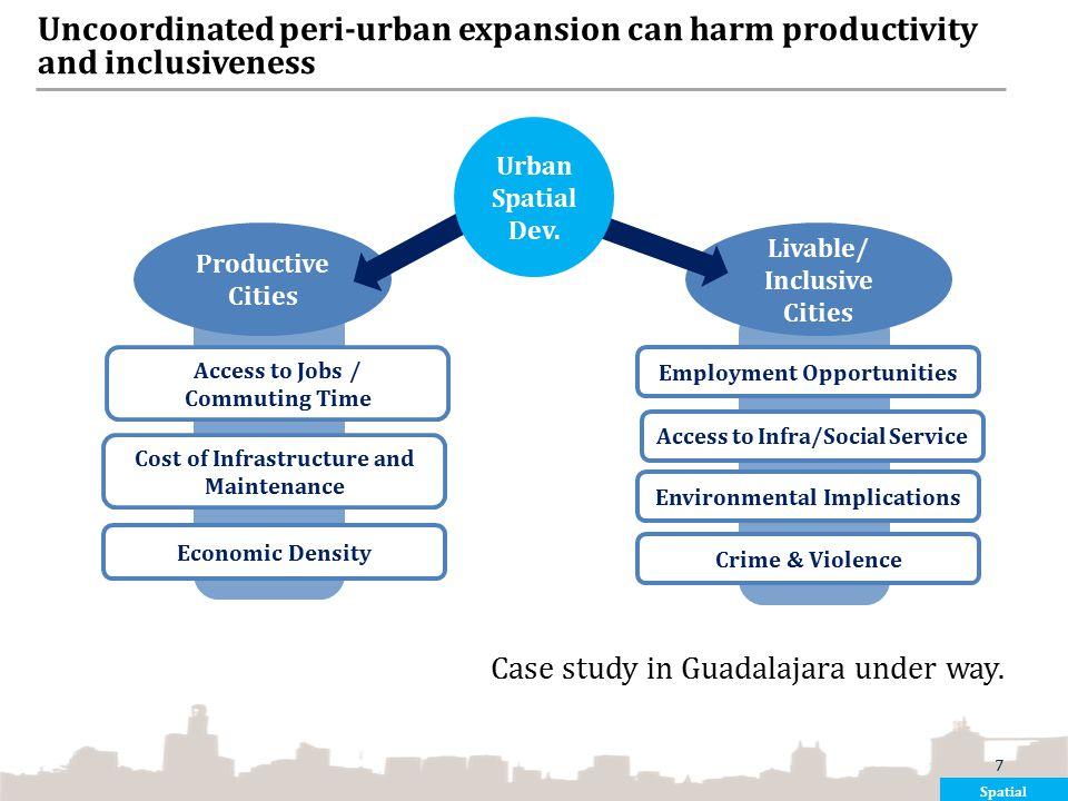 Key Recommendations Spatial structure is multi-dimensional and complex, current policy focus on 'controlling' urban expansion should be shifted towards more a nuanced spatial development strategy.