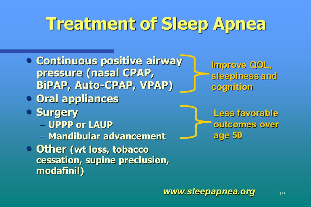 19 Treatment of Sleep Apnea Continuous positive airway pressure (nasal CPAP, BiPAP, Auto-CPAP, VPAP) Continuous positive airway pressure (nasal CPAP, BiPAP, Auto-CPAP, VPAP) Oral appliances Oral appliances Surgery Surgery –UPPP or LAUP –Mandibular advancement Other (wt loss, tobacco cessation, supine preclusion, modafinil) Other (wt loss, tobacco cessation, supine preclusion, modafinil) Less favorable outcomes over age 50 Improve QOL, sleepiness and cognition www.sleepapnea.org