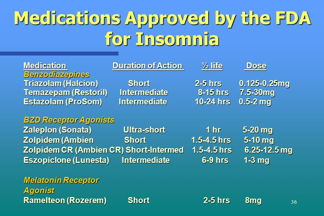 36 Medications Approved by the FDA for Insomnia Medication Duration of Action ½ life Dose Benzodiazepines Triazolam (Halcion) Short 2-5 hrs 0.125-0.25mg Temazepam (Restoril) Intermediate 8-15 hrs 7.5-30mg Estazolam (ProSom) Intermediate 10-24 hrs 0.5-2 mg BZD Receptor Agonists Zaleplon (Sonata) Ultra-short 1 hr 5-20 mg Zolpidem (Ambien Short 1.5-4.5 hrs 5-10 mg Zolpidem CR (Ambien CR) Short-Intermed 1.5-4.5 hrs 6.25-12.5 mg Eszopiclone (Lunesta) Intermediate 6-9 hrs 1-3 mg Melatonin Receptor Agonist Ramelteon (Rozerem) Short 2-5 hrs 8mg