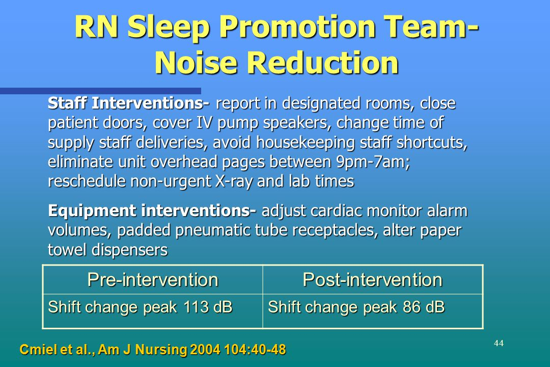 44 RN Sleep Promotion Team- Noise Reduction Cmiel et al., Am J Nursing 2004 104:40-48 Pre-interventionPost-intervention Shift change peak 113 dB Shift change peak 86 dB Staff Interventions- report in designated rooms, close patient doors, cover IV pump speakers, change time of supply staff deliveries, avoid housekeeping staff shortcuts, eliminate unit overhead pages between 9pm-7am; reschedule non-urgent X-ray and lab times Equipment interventions- adjust cardiac monitor alarm volumes, padded pneumatic tube receptacles, alter paper towel dispensers