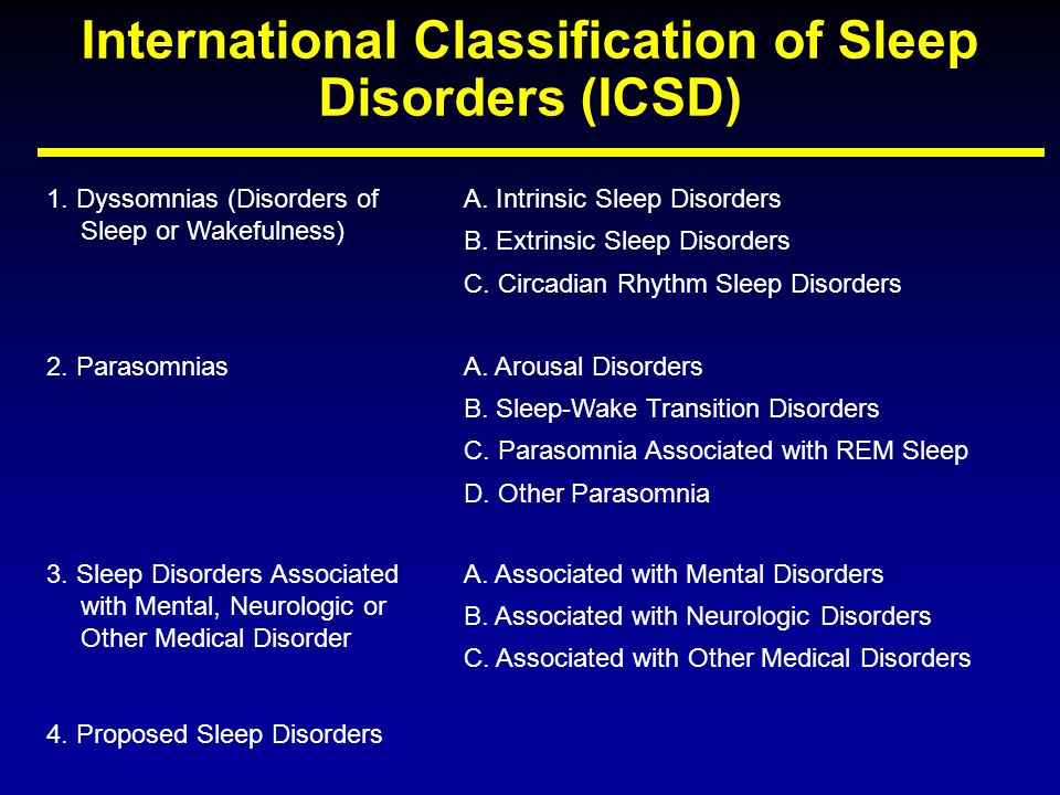 1. Dyssomnias (Disorders of Sleep or Wakefulness) A. Intrinsic Sleep Disorders B. Extrinsic Sleep Disorders C. Circadian Rhythm Sleep Disorders 2. Par