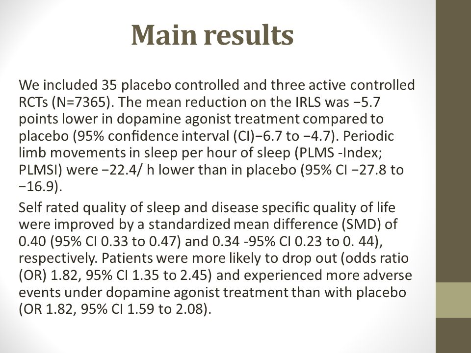 Main results We included 35 placebo controlled and three active controlled RCTs (N=7365).
