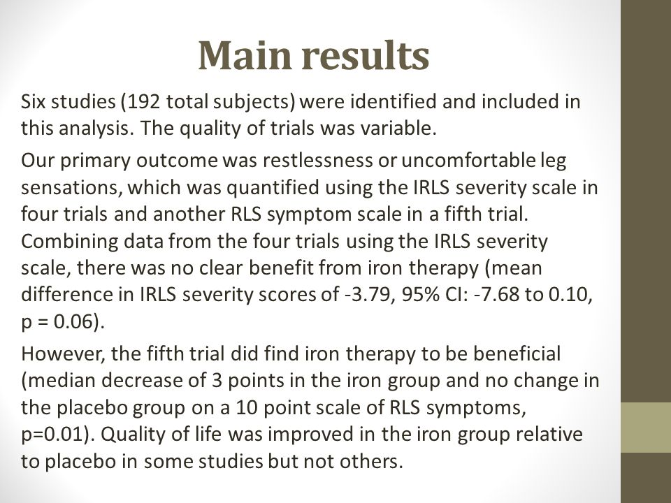 Main results Six studies (192 total subjects) were identified and included in this analysis. The quality of trials was variable. Our primary outcome w