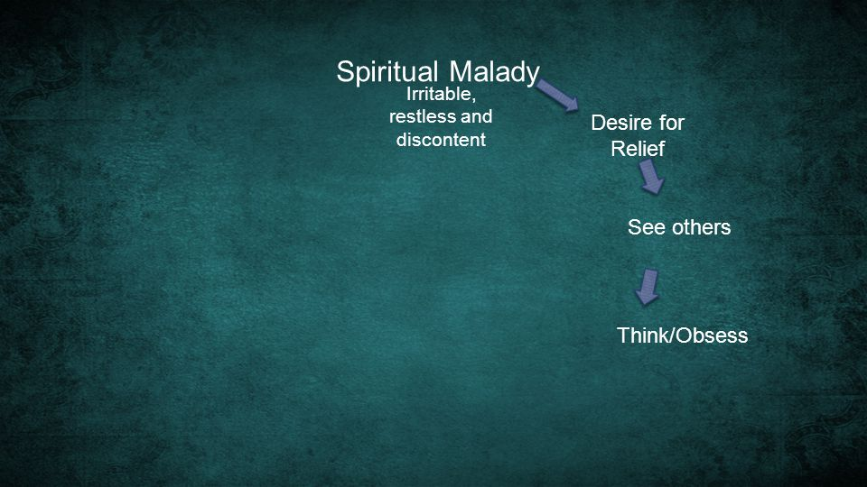 Spiritual Malady See others Think/Obsess Irritable, restless and discontent Desire for Relief
