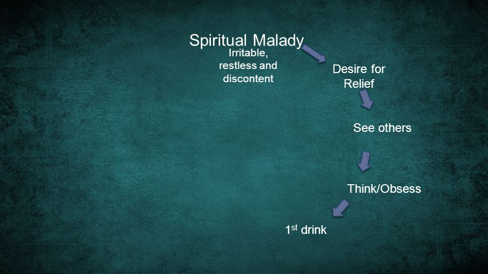 Spiritual Malady See others Think/Obsess 1 st drink Irritable, restless and discontent Desire for Relief