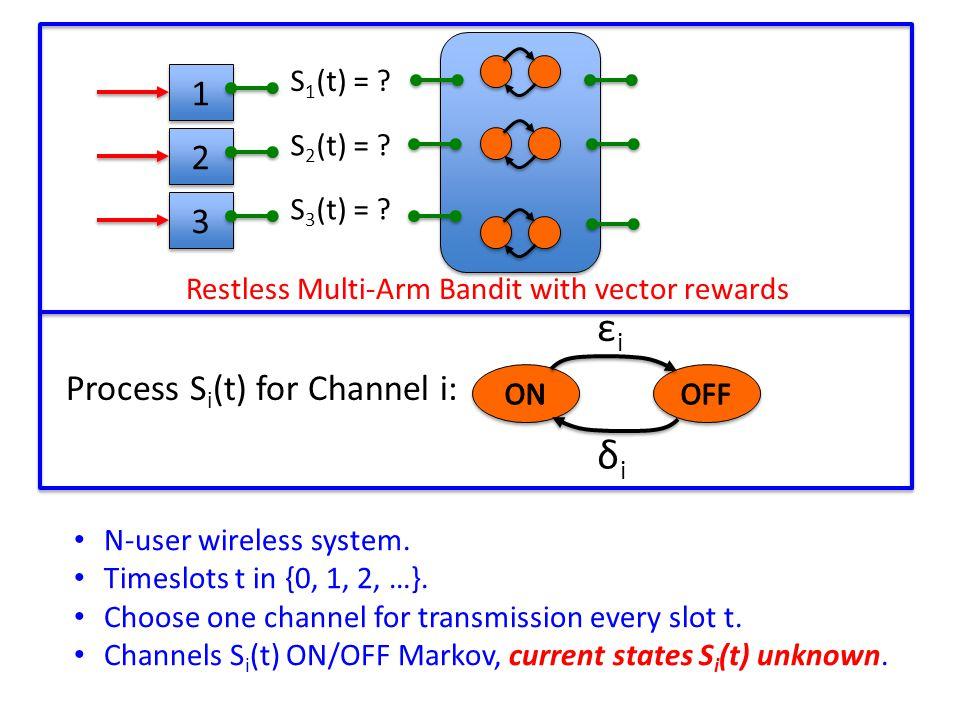 1 1 S 1 (t) = . S 2 (t) = . S 3 (t) = . 2 2 3 3 N-user wireless system.