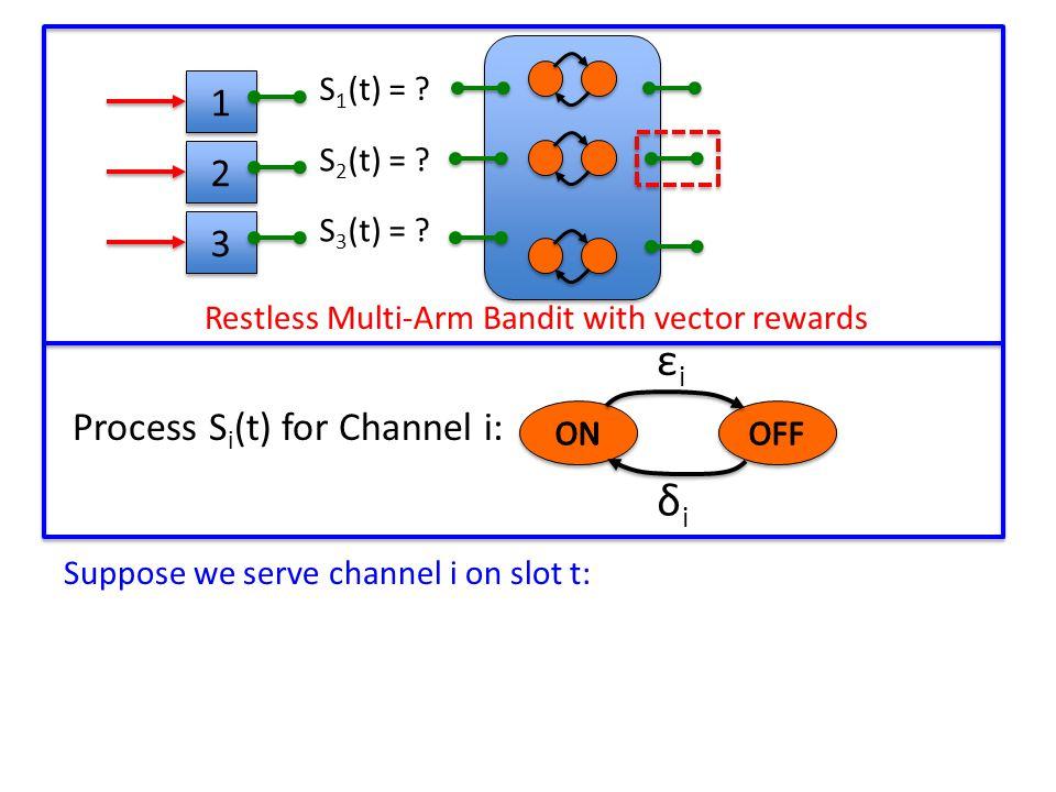 New Lyapunov Drift Analysis Technique: Lyapunov Function: L(t) = ∑ Q i (t) 2 T-Slot Drift for frame k: Δ[k] = L(t[k] + T[k]) – L(t[k]) New Drift-Plus-Penalty Ratio Method on each frame: 3 3 1 1 7 7 4 4 Variable Length Frame t[k]t[k]+T[k] Minimize: E{ Δ[k] + V x Penalty[k] | Q(t[k]) } E{ T[k] | Q(t[k]) }