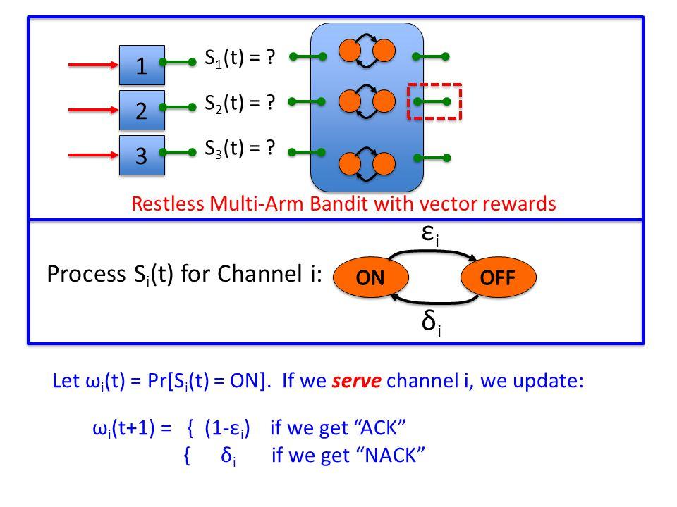 New Lyapunov Drift Analysis Technique: Lyapunov Function: L(t) = ∑ Q i (t) 2 T-Slot Drift for frame k: Δ[k] = L(t[k] + T[k]) – L(t[k]) New Drift-Plus-Penalty Ratio Method on each frame: 3 3 1 1 7 7 4 4 Variable Length Frame t[k]t[k]+T[k] Minimize: E{ Δ[k] + V x Penalty[k] | Q(t[k]) } E{ T[k] | Q(t[k]) } Li, Neely 2010 (queue stability + utility optimization for variable frames) Li, Neely 2010 (queue stability + utility optimization for variable frames)