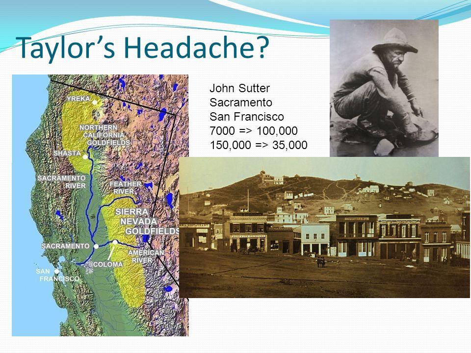 Taylor's Headache? John Sutter Sacramento San Francisco 7000 => 100,000 150,000 => 35,000