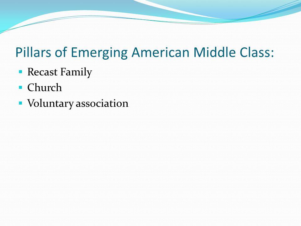 Pillars of Emerging American Middle Class:  Recast Family  Church  Voluntary association