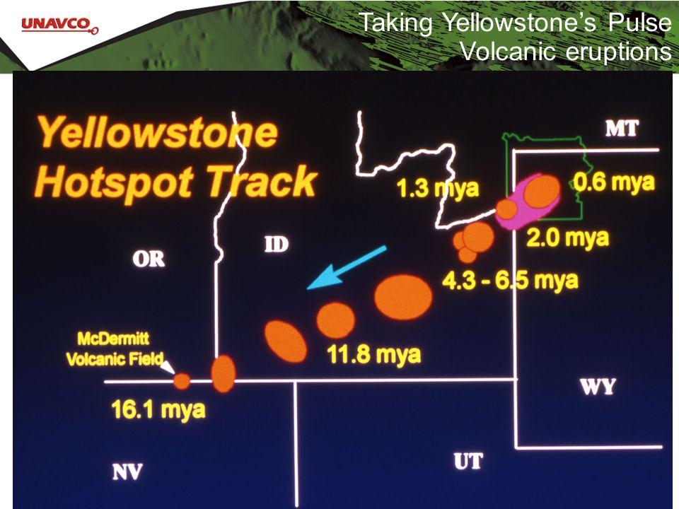 Taking Yellowstone's Pulse Volcanic eruptions