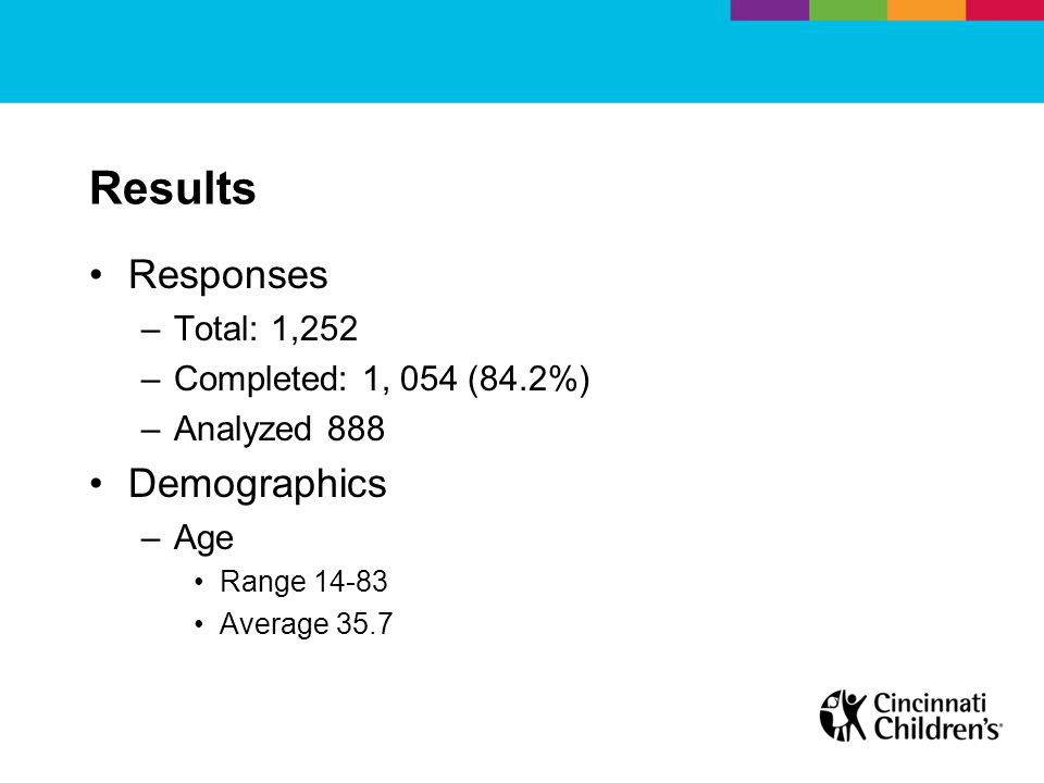 Results Responses –Total: 1,252 –Completed: 1, 054 (84.2%) –Analyzed 888 Demographics –Age Range 14-83 Average 35.7