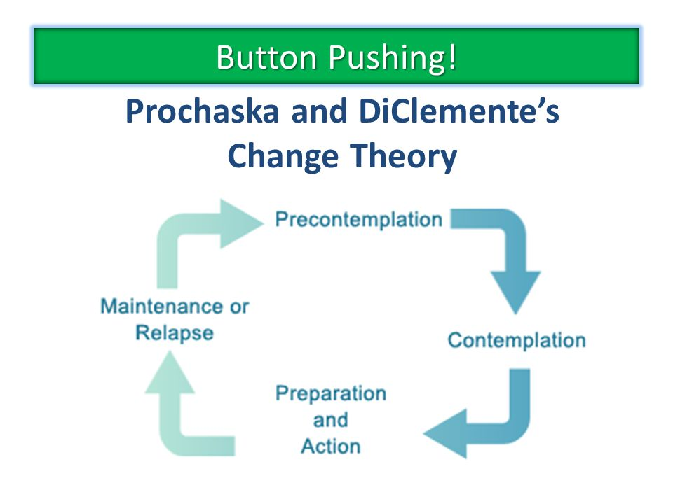 Prochaska and DiClemente's Change Theory Button Pushing!