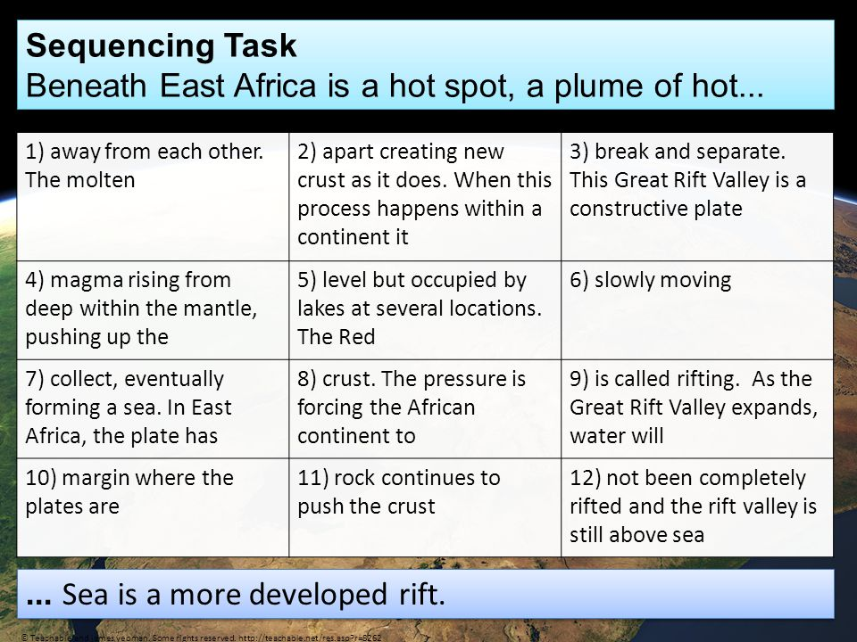 Sequencing Task Beneath East Africa is a hot spot, a plume of hot......