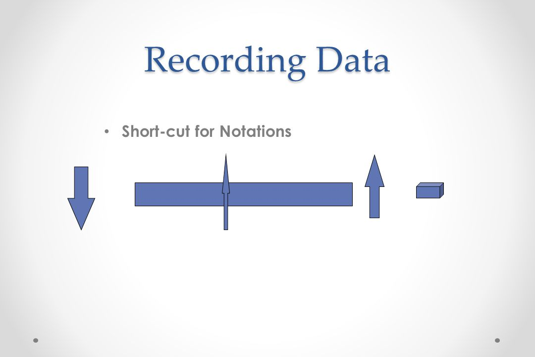 Recording Data Short-cut for Notations