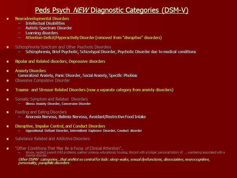 Peds Psych NEW Diagnostic Categories (DSM-V) Neurodevelopmental Disorders Neurodevelopmental Disorders –Intellectual Disabilities –Autistic Spectrum D