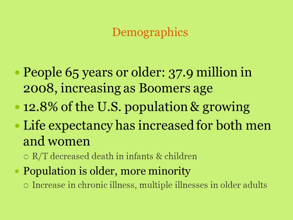 Demographics People 65 years or older: 37.9 million in 2008, increasing as Boomers age 12.8% of the U.S. population & growing Life expectancy has incr