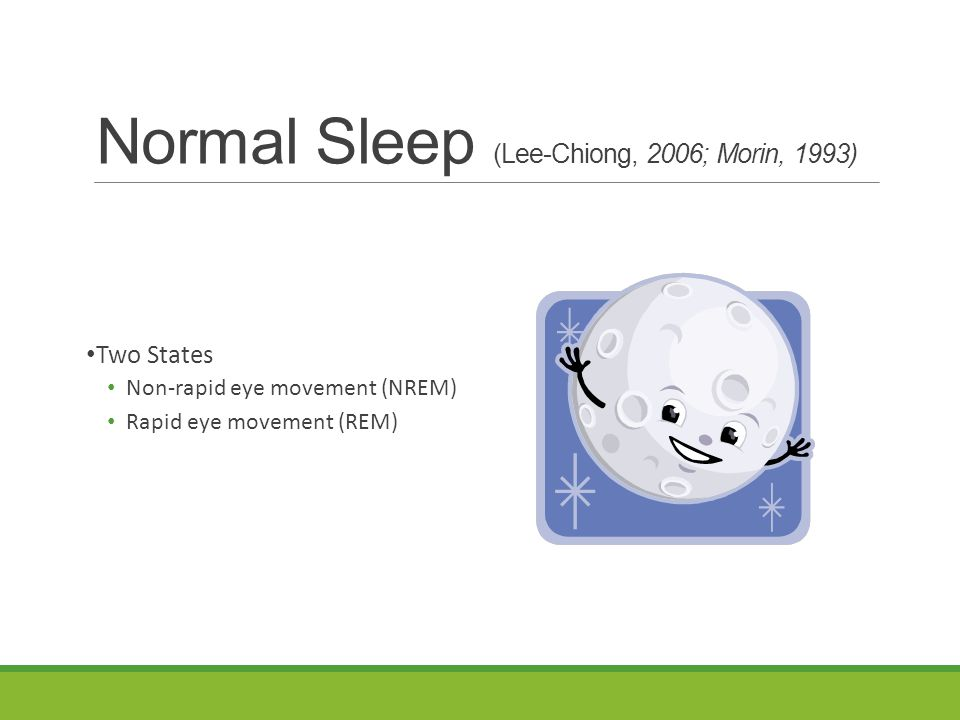 Normal Sleep (Lee-Chiong, 2006; Morin, 1993) Two States Non-rapid eye movement (NREM) Rapid eye movement (REM)