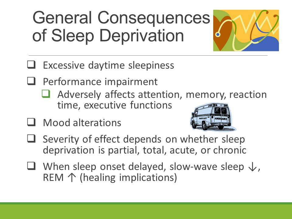 General Consequences of Sleep Deprivation  Excessive daytime sleepiness  Performance impairment  Adversely affects attention, memory, reaction time, executive functions  Mood alterations  Severity of effect depends on whether sleep deprivation is partial, total, acute, or chronic  When sleep onset delayed, slow-wave sleep ↓, REM ↑ (healing implications)