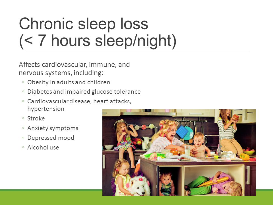 Chronic sleep loss (< 7 hours sleep/night) Affects cardiovascular, immune, and nervous systems, including: ◦Obesity in adults and children ◦Diabetes and impaired glucose tolerance ◦Cardiovascular disease, heart attacks, hypertension ◦Stroke ◦Anxiety symptoms ◦Depressed mood ◦Alcohol use