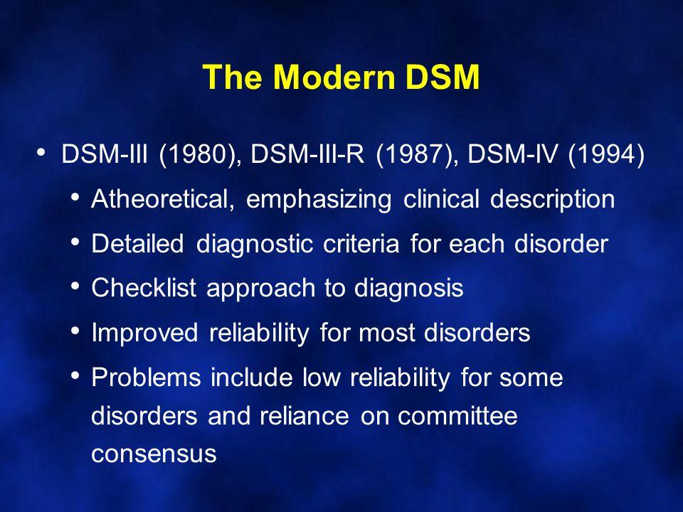 The Modern DSM DSM-III (1980), DSM-III-R (1987), DSM-IV (1994) Atheoretical, emphasizing clinical description Detailed diagnostic criteria for each di