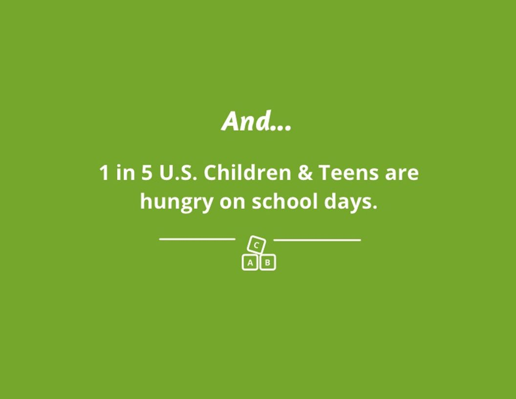 And... 1 in 5 U.S. Children & Teens are hungry on school days.