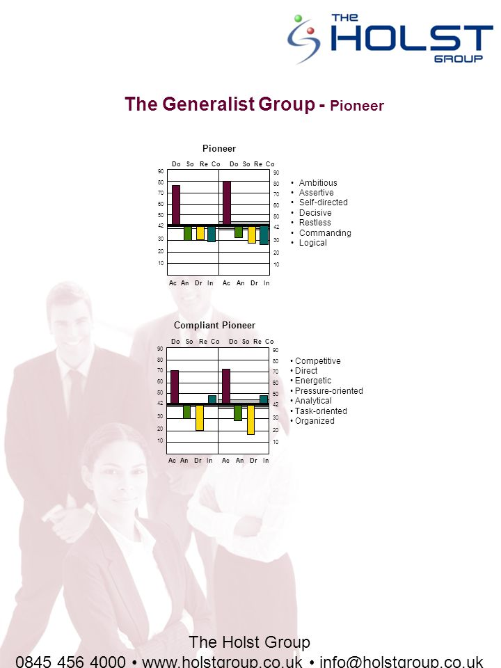 The Holst Group 0845 456 4000 www.holstgroup.co.uk info@holstgroup.co.uk The Generalist Group - Pioneer Compliant Pioneer Competitive Direct Energetic Pressure-oriented Analytical Task-oriented Organized 90 80 70 60 50 42 30 20 10 Do So Re Co Do So Re Co Ac An Dr In Ac An Dr In 90 80 70 60 50 42 30 20 10 Pioneer Ambitious Assertive Self-directed Decisive Restless Commanding Logical 90 80 70 60 50 42 30 20 10 Do So Re Co Do So Re Co Ac An Dr In Ac An Dr In 90 80 70 60 50 42 30 20 10
