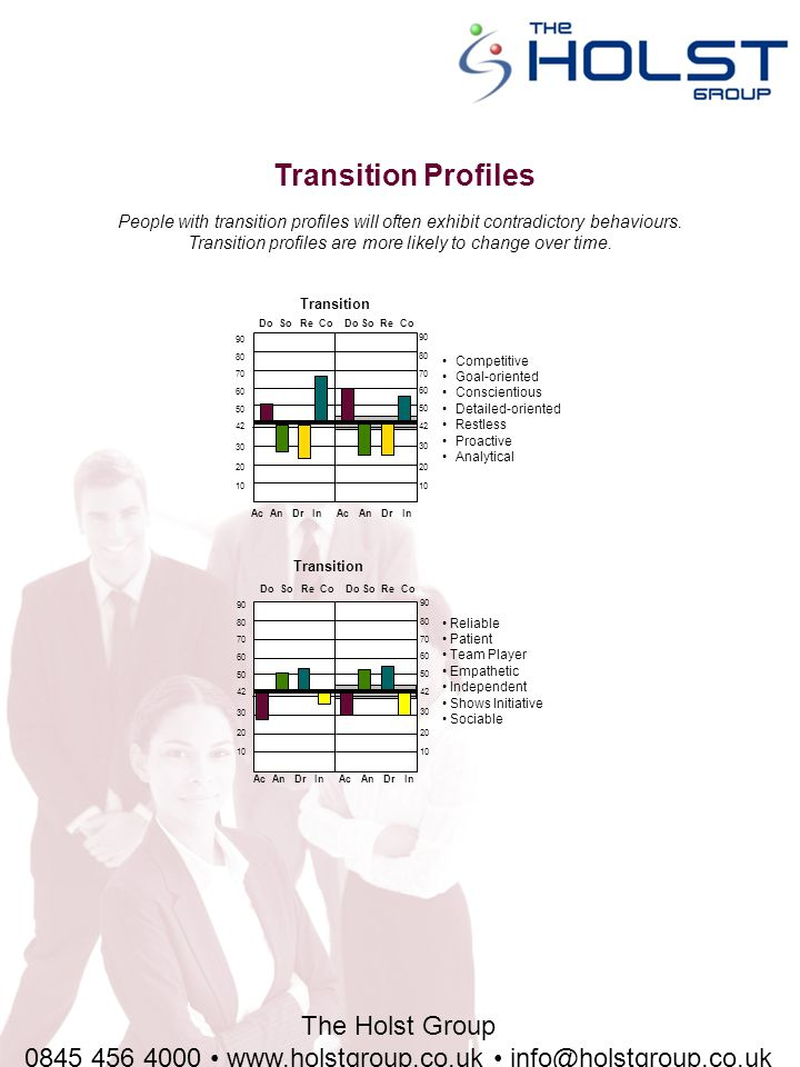 The Holst Group 0845 456 4000 www.holstgroup.co.uk info@holstgroup.co.uk Transition Profiles People with transition profiles will often exhibit contradictory behaviours.