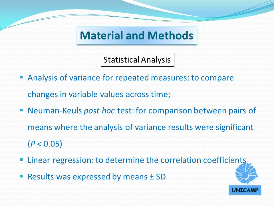  Analysis of variance for repeated measures: to compare changes in variable values across time;  Neuman-Keuls post hoc test: for comparison between pairs of means where the analysis of variance results were significant (P < 0.05)  Linear regression: to determine the correlation coefficients  Results was expressed by means ± SD Statistical Analysis Material and Methods