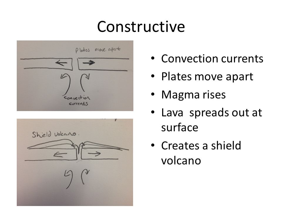 Constructive Convection currents Plates move apart Magma rises Lava spreads out at surface Creates a shield volcano