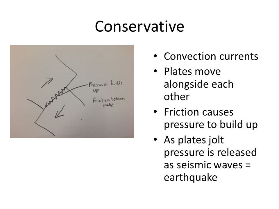 Conservative Convection currents Plates move alongside each other Friction causes pressure to build up As plates jolt pressure is released as seismic