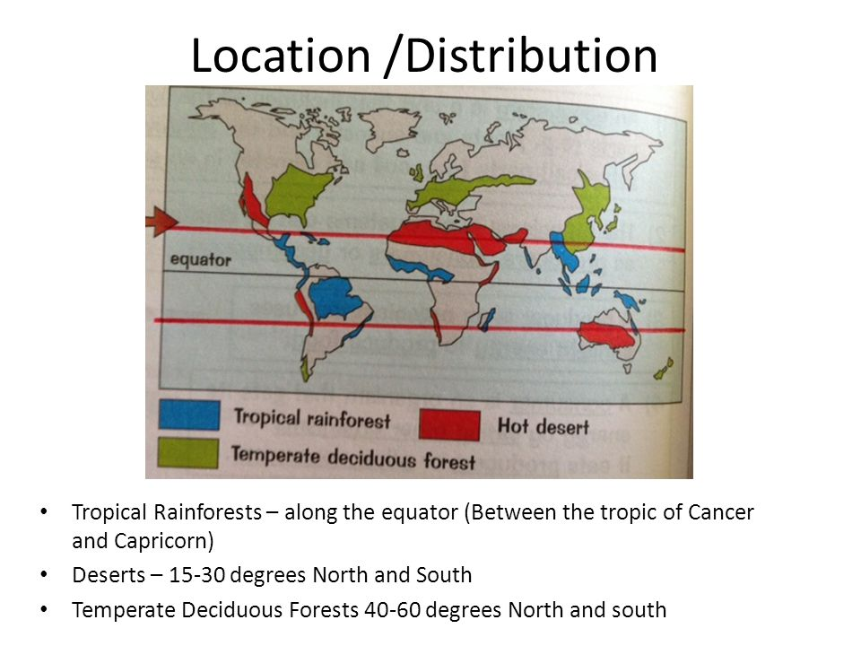 Location /Distribution Tropical Rainforests – along the equator (Between the tropic of Cancer and Capricorn) Deserts – 15-30 degrees North and South T