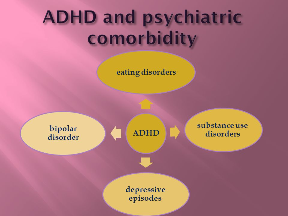 ADHD eating disorders substance use disorders depressive episodes bipolar disorder