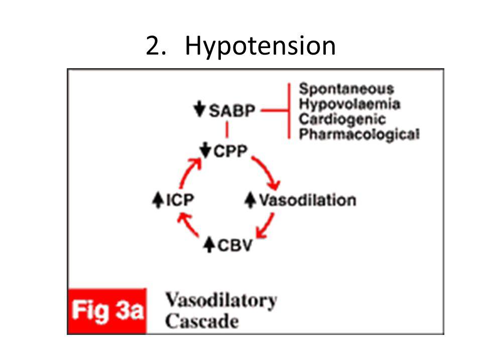 2.Hypotension