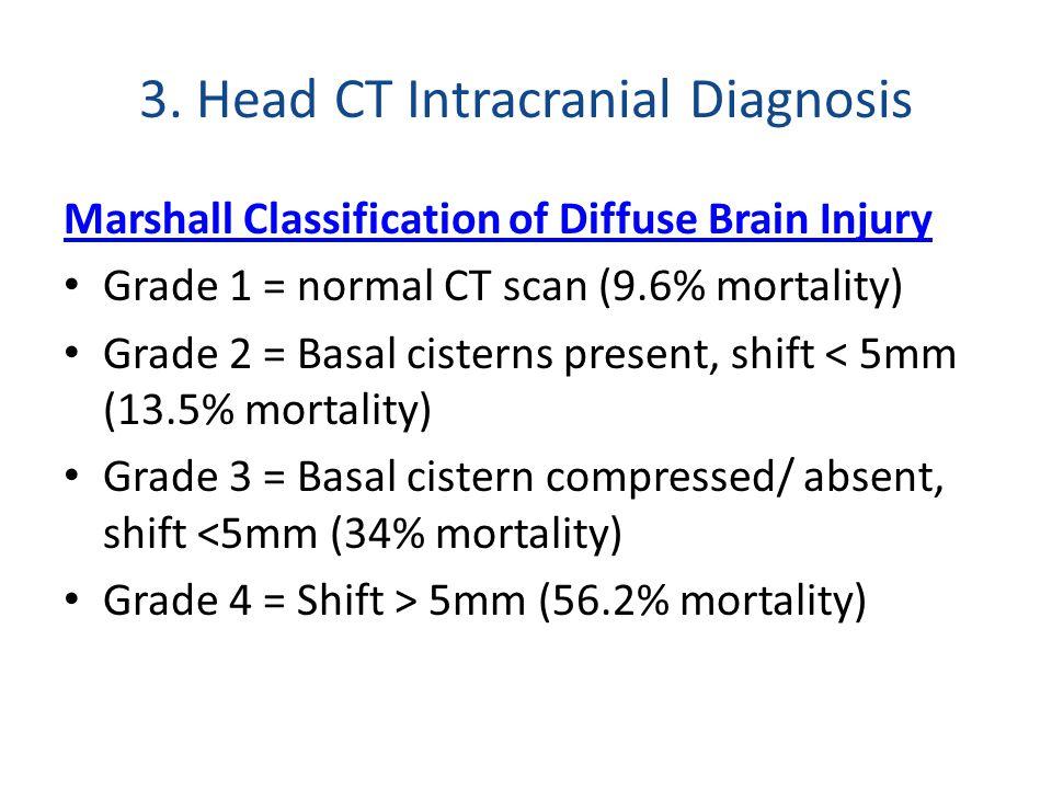 3. Head CT Intracranial Diagnosis Marshall Classification of Diffuse Brain Injury Grade 1 = normal CT scan (9.6% mortality) Grade 2 = Basal cisterns p