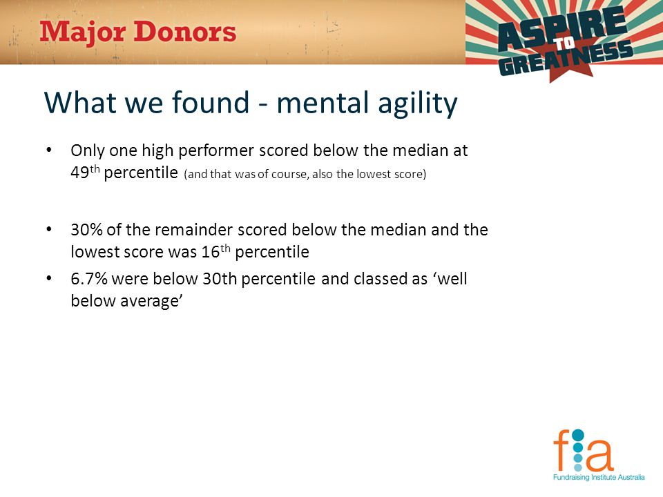 What we found - mental agility Only one high performer scored below the median at 49 th percentile (and that was of course, also the lowest score) 30% of the remainder scored below the median and the lowest score was 16 th percentile 6.7% were below 30th percentile and classed as 'well below average'
